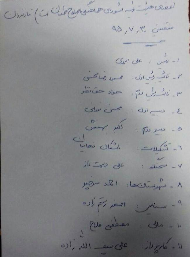 اعضای هیات رییسه شورای هماهنگی اصلاح طلبان مازندران انتخاب شدند + اسامی