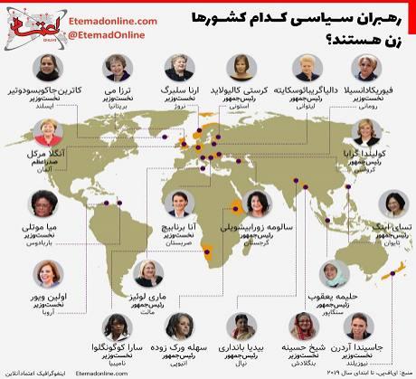 رهبران سیاسی کدام کشورها زن هستند؟