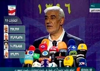 روحانی 14 میلیون / رئیسی 10 میلیون