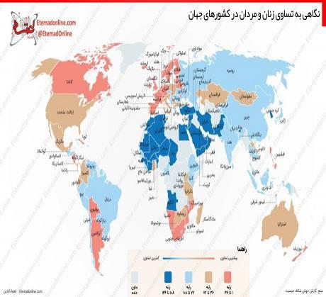 نگاهی به تساوی زنان و مردان در کشورهای جهان