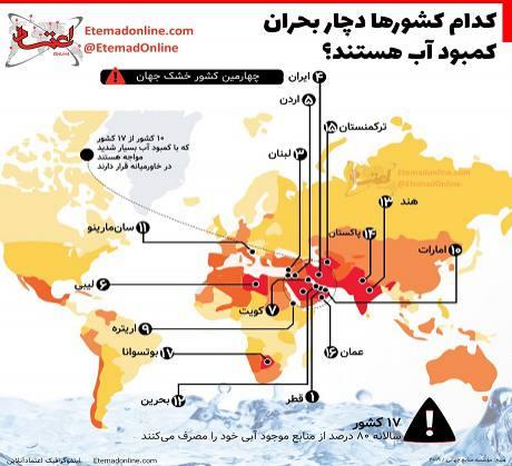 کدام کشورها دچار بحران کمبود آب هستند؟